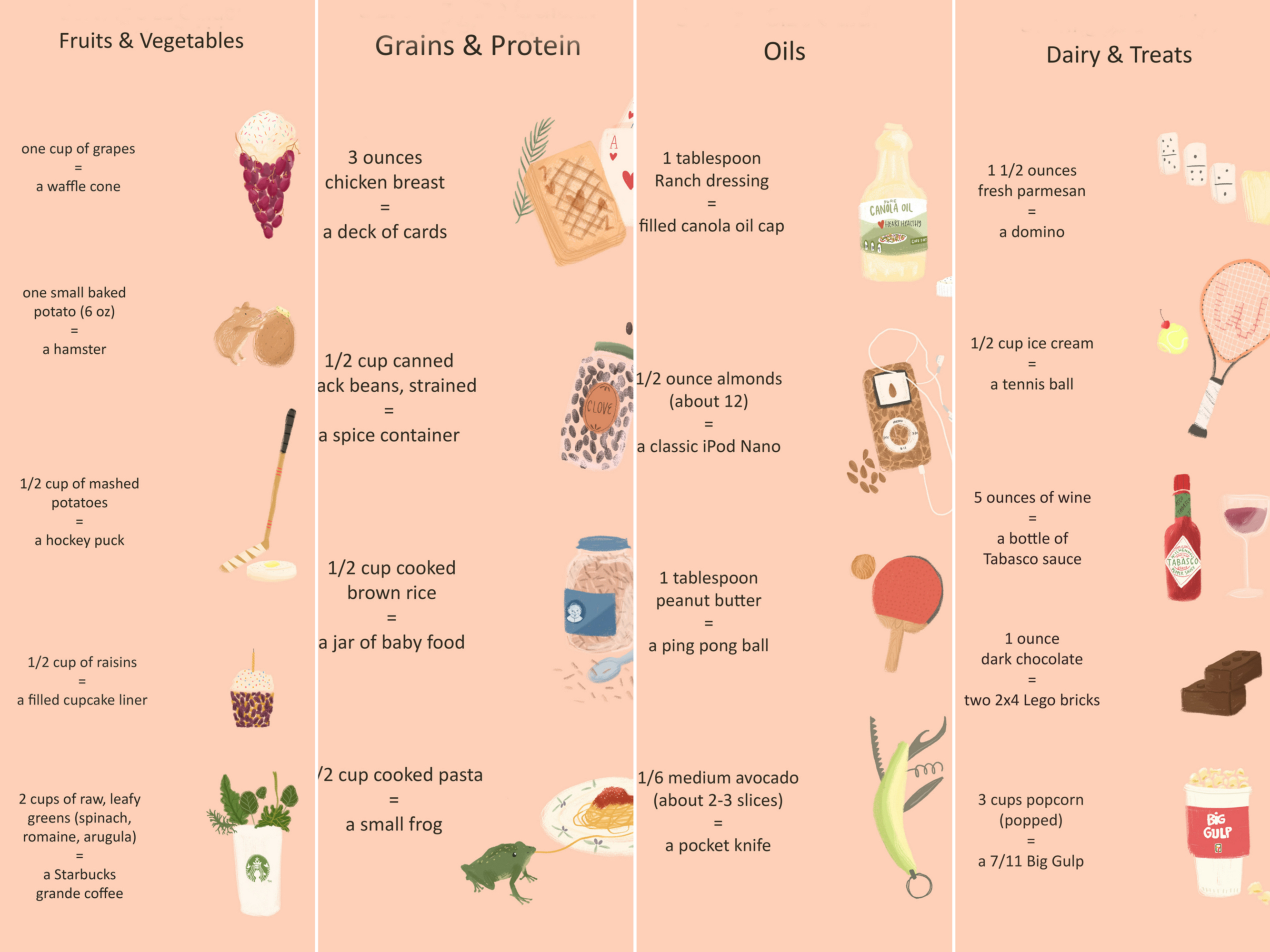 Serving Sizes of Common Foods