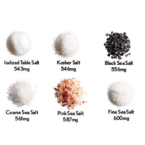 Coarser salt doesn't yield automatic sodium savings.