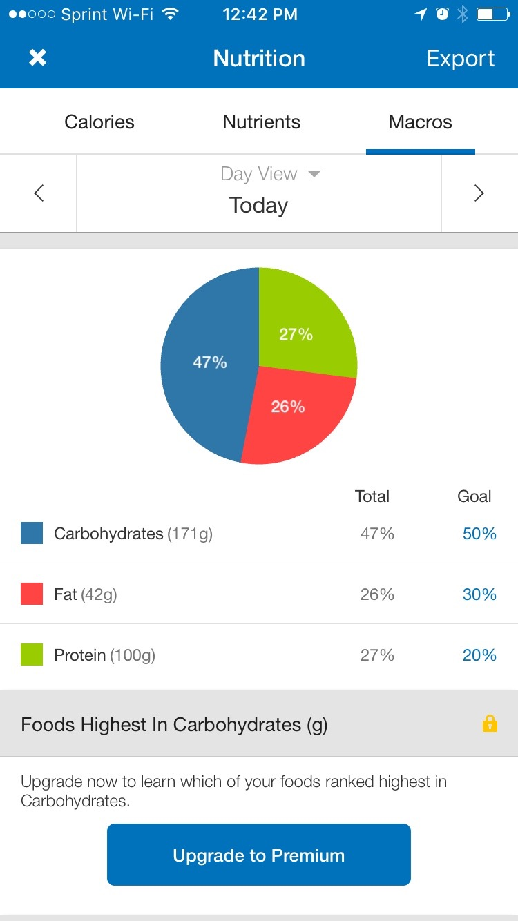 Macro Dieting: Counting Macros for Weight Loss & Better ...