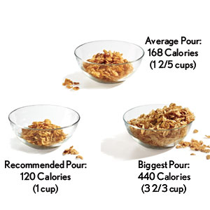 Nutrition Mistake: You Don't Measure Cereal