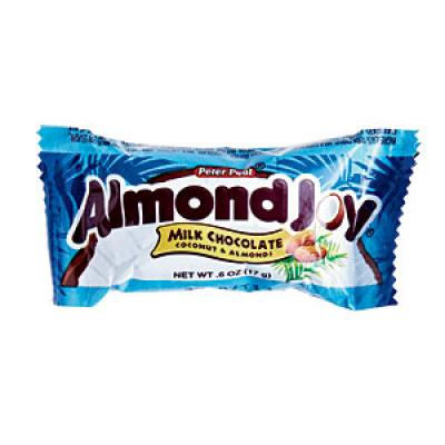 Almond Joy Snack Size - Candy Nutrition Comparison - Cooking Light