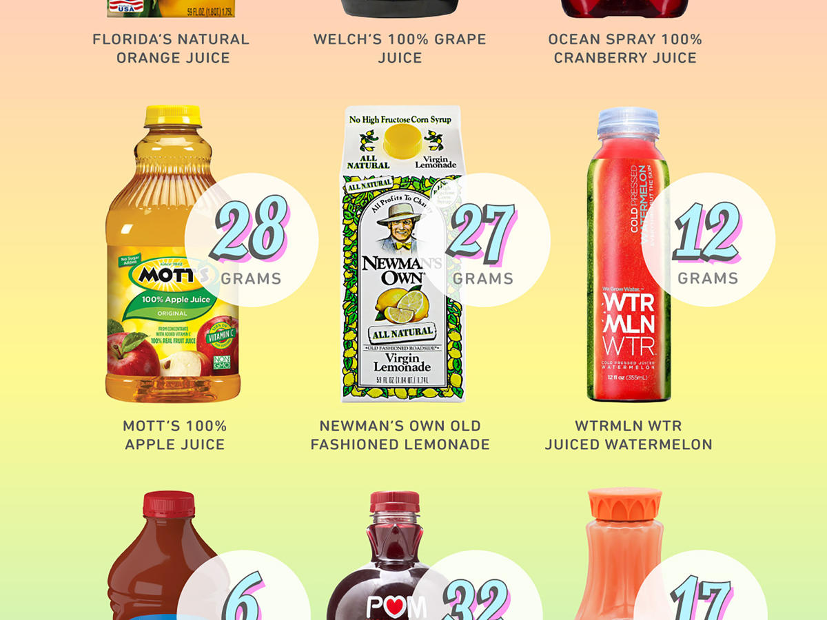 1708w-EC-Fruit-Juice-Infographic.jpg