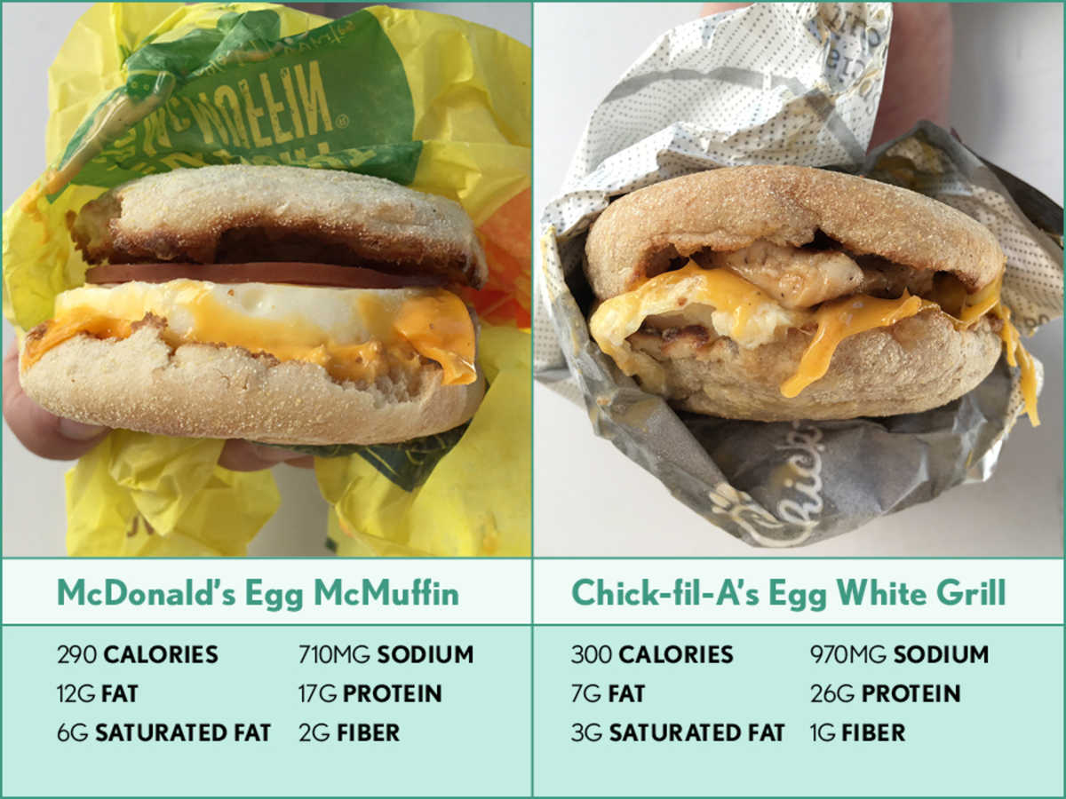 healthiest fast food breakfast: chick-fil-a's egg white grill