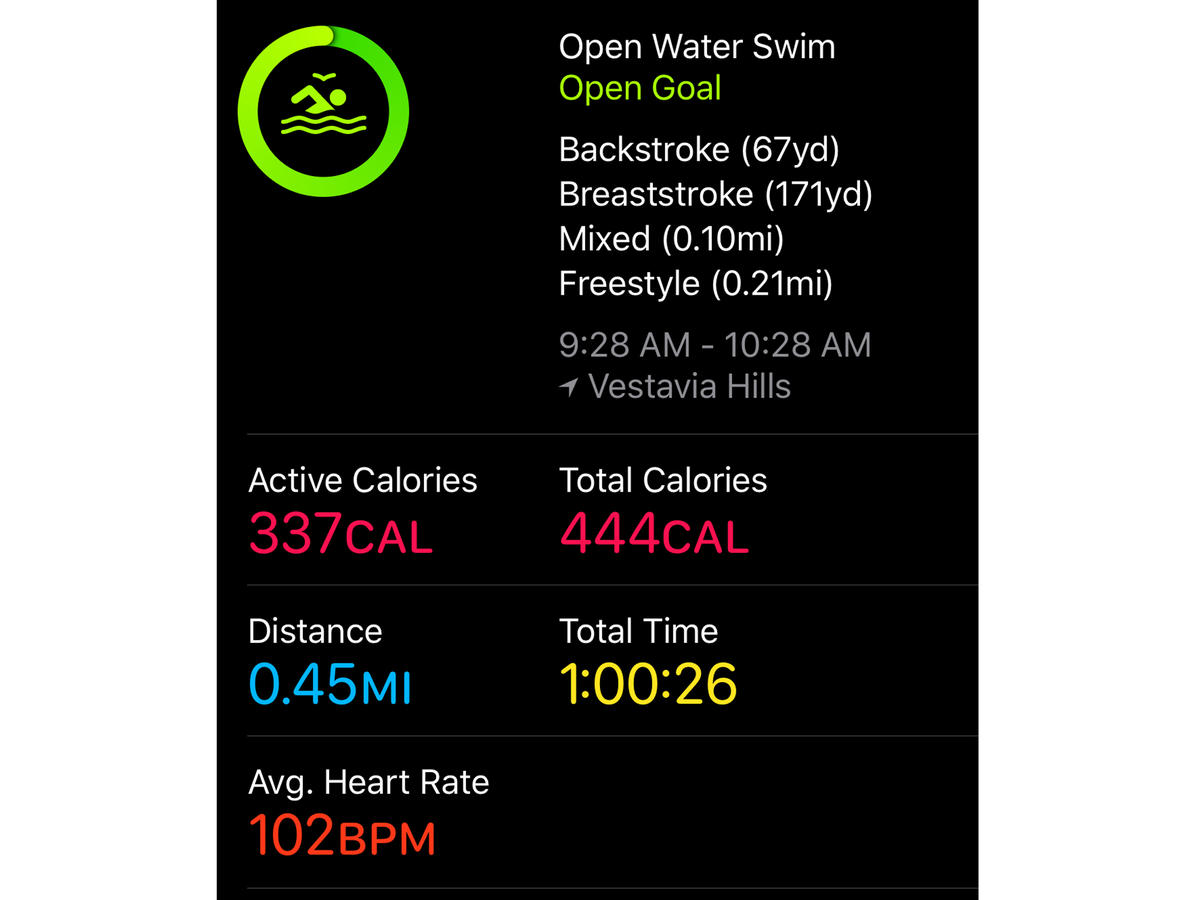Aqua Zumba Workout Calorie Burn