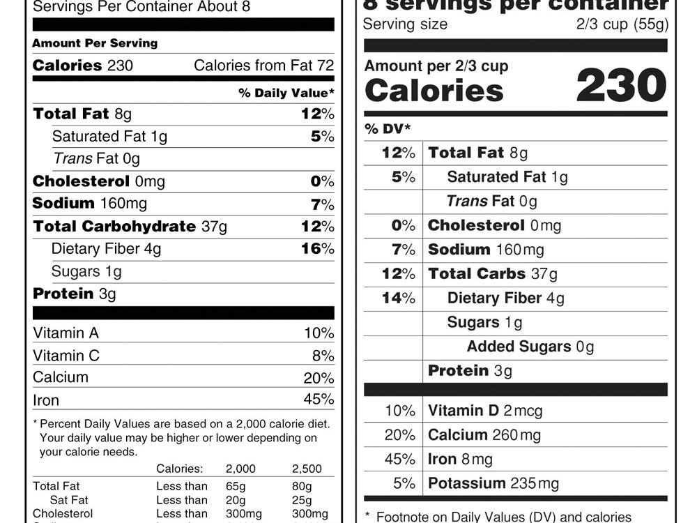 fda-nutrition-label-proposals.jpg