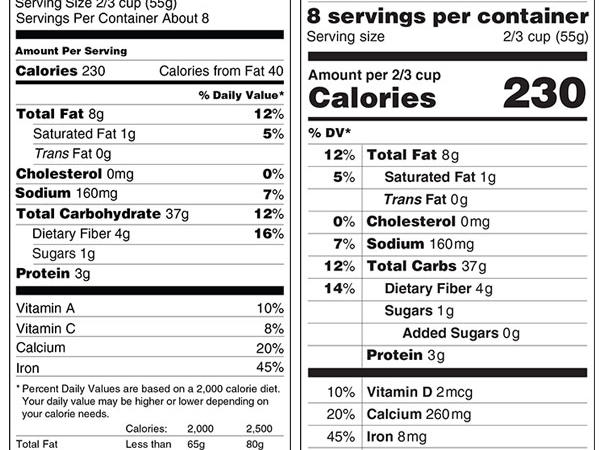 proposed-nutrition-label.jpg