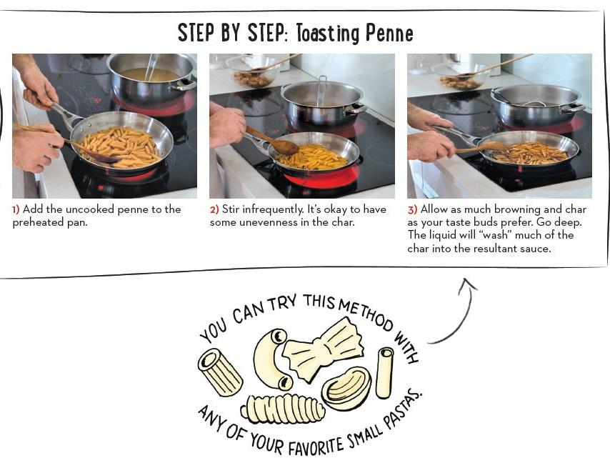step-by-step_toasting-penne.jpg