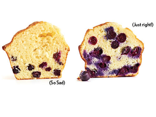 How to Avoid Sunken Blueberries