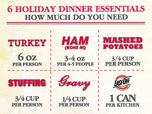 Six Holiday Dinner Essentials