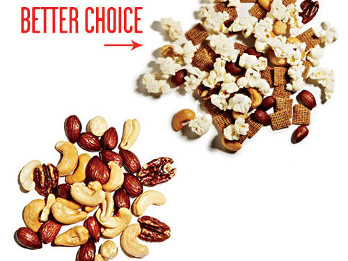 Two handfuls of nuts are heart-healthy but calorie-heavy. Downsize the 2 handfuls of nuts to 1 (about 3⁄4 oz.), and add a handful of air-popped popcorn and whole-grain cereal, such as Chex. There are 400 calories in a half cup of nuts—so portion carefully.