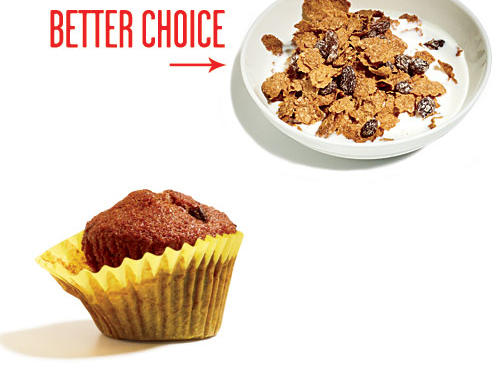 Coffeehouse muffins can weigh in at 400 calories or more. Eat your bran with a spoon, using 2/3 cup 1% low-fat milk. Bonus points: 2g more fiber than the muffin and 200mg bone-building calcium.
