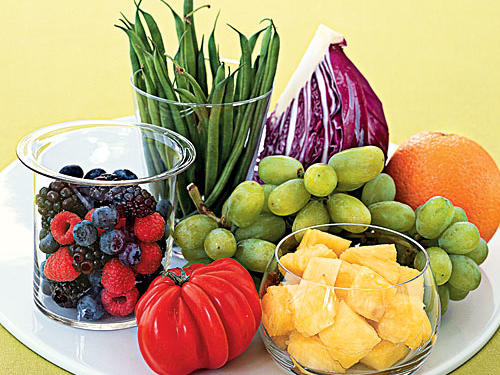 Recommended Amount of Fruits and Vegegtables