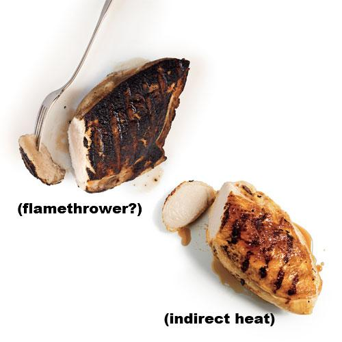 You cook chicken over direct heat