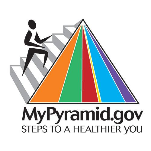 The Food Pyramid goes bonkers