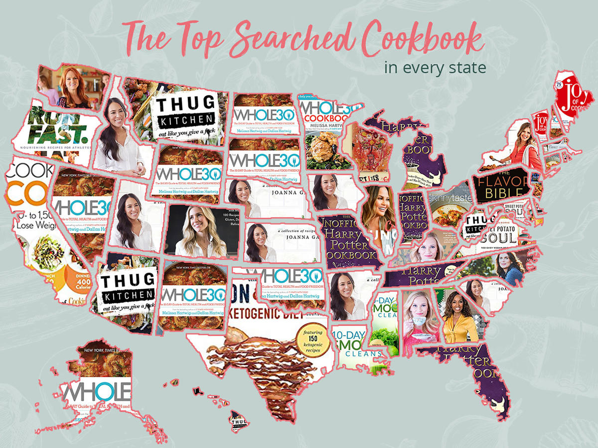 1808w Top Cookbooks Searched in America