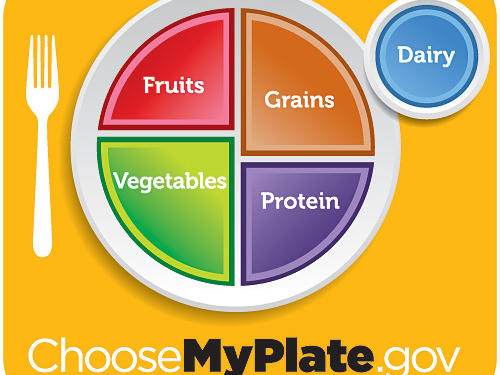 Myplate Inspired Recipes Cooking Light