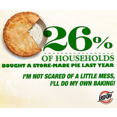 I'm Not Scared to Bake a Pie